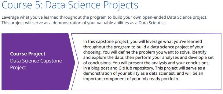 Udacity data Science nanodegree
